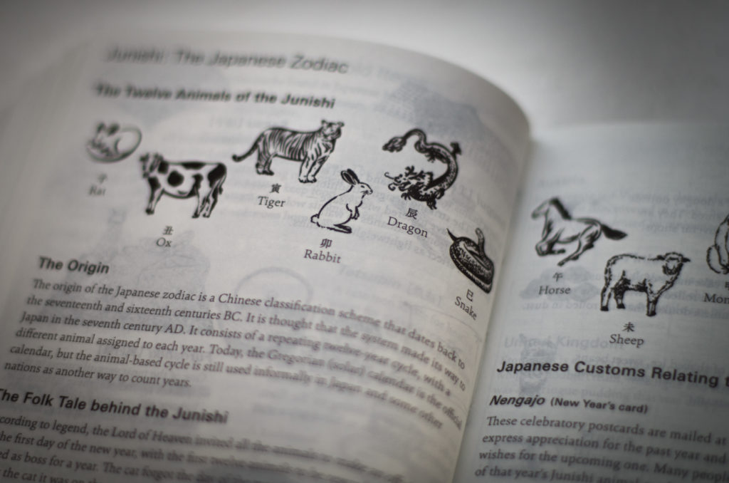 Japoński zodiak.